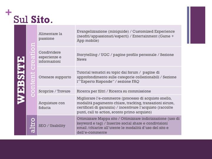 Filsam-web-marketing-strategy-05