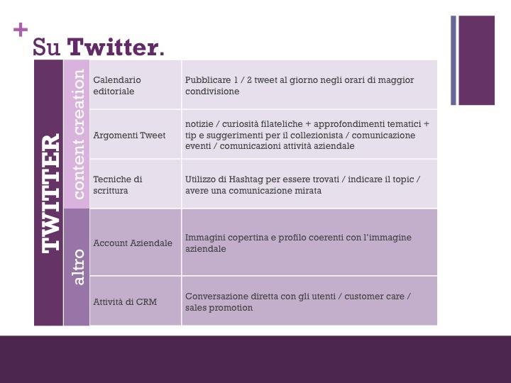 Filsam-web-marketing-strategy-08