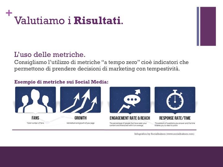 Filsam-web-marketing-strategy-11