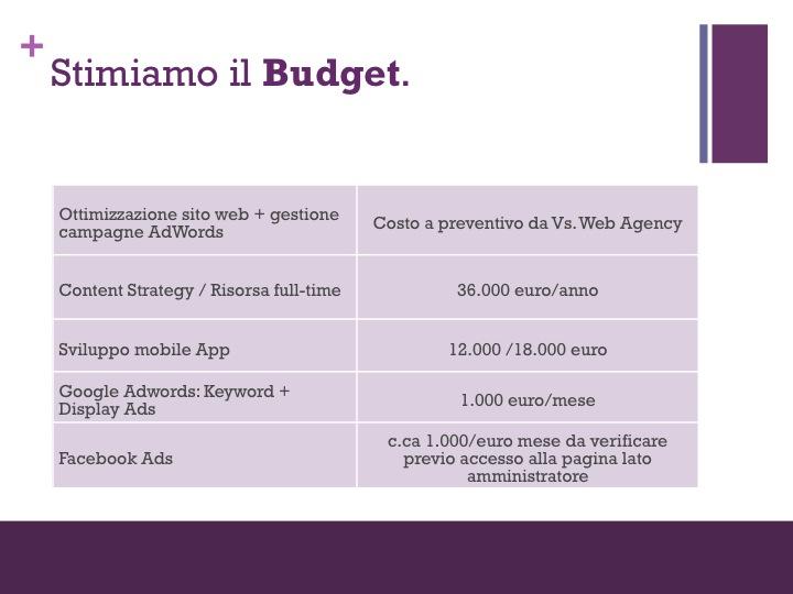 Filsam-web-marketing-strategy-12